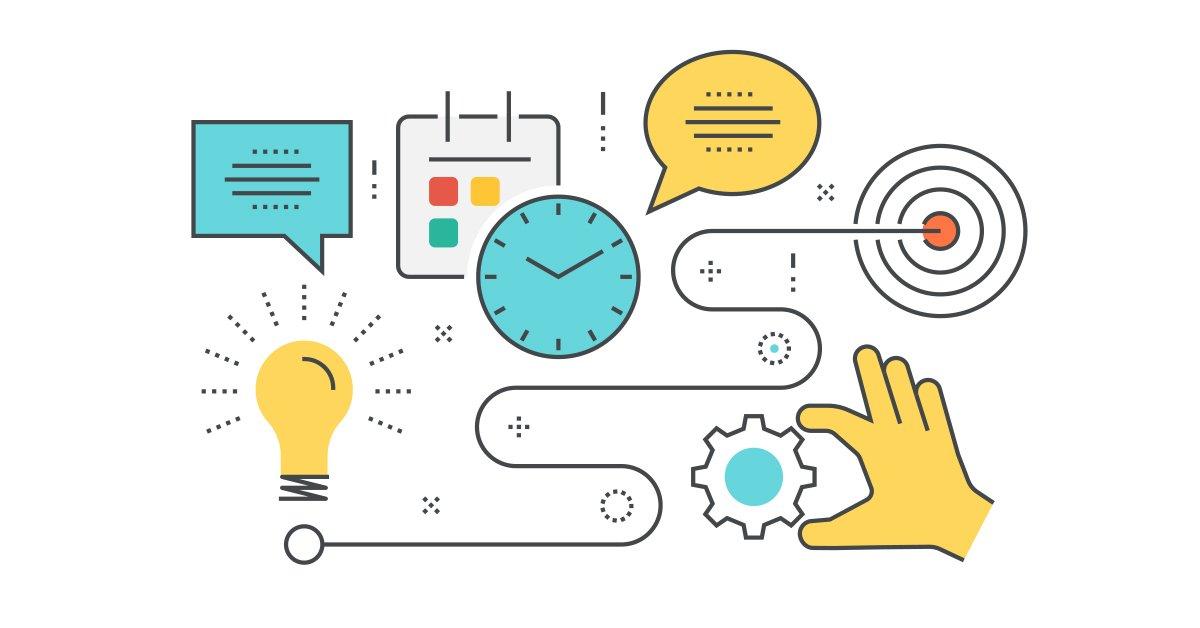Strategic Human Resource Planning Model
